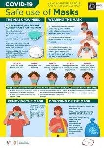 COVID19-PPE-Safe-Mask-Wear-Poster